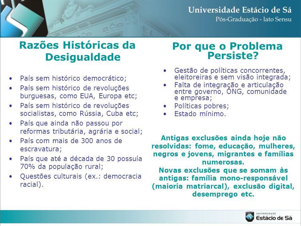 Razões Históricas da Desigualdade