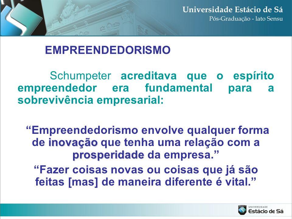 EMPREENDEDORISMO Schumpeter acreditava que o espírito empreendedor era fundamental para a sobrevivência empresarial: