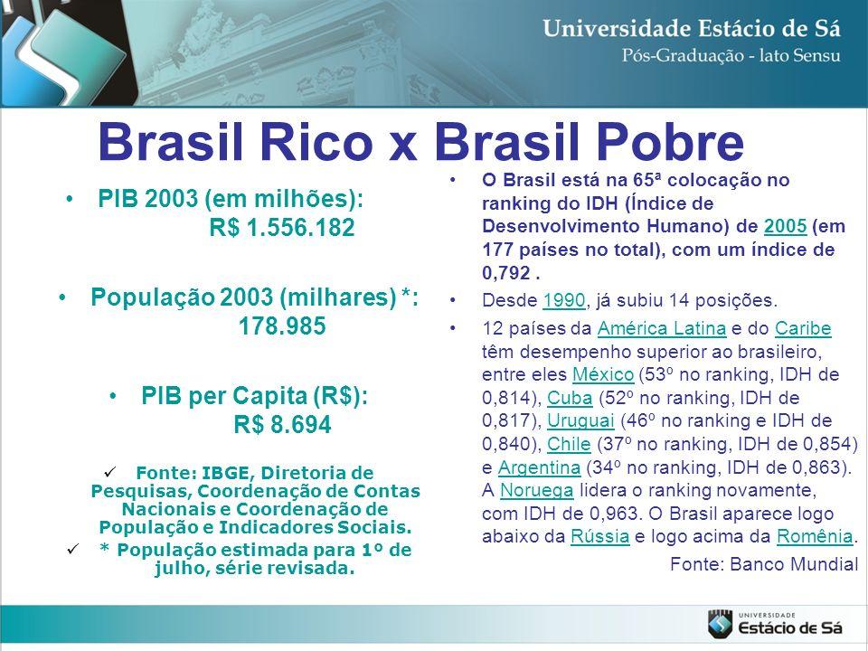 Brasil Rico x Brasil Pobre