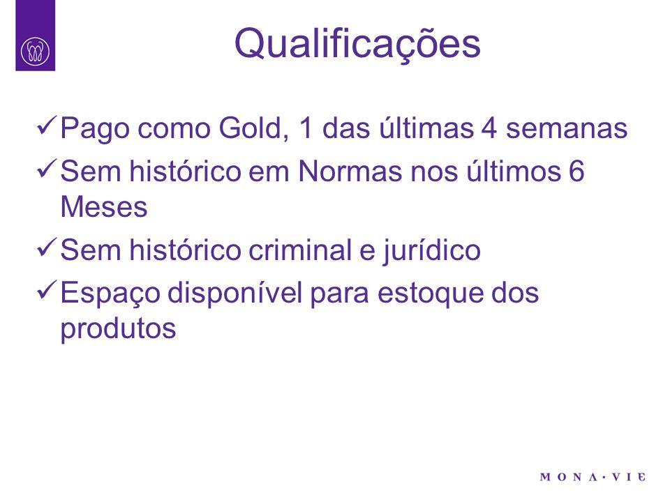Qualificações Pago como Gold, 1 das últimas 4 semanas