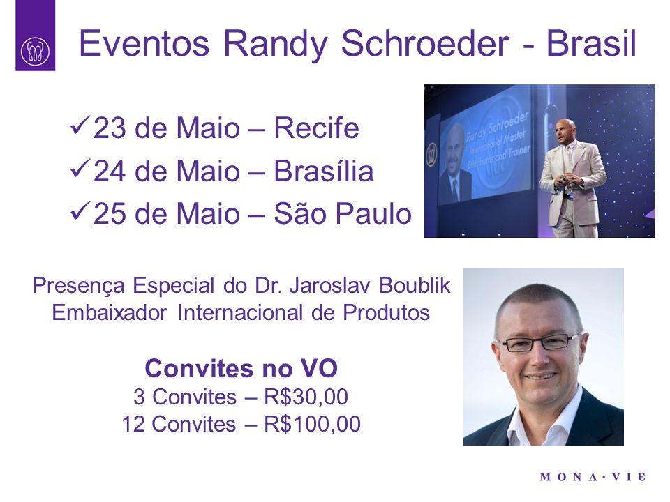 Eventos Randy Schroeder - Brasil