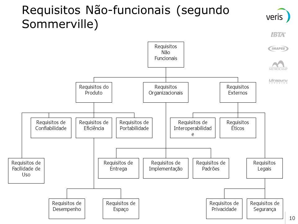 Requisitos Não-funcionais (segundo Sommerville)