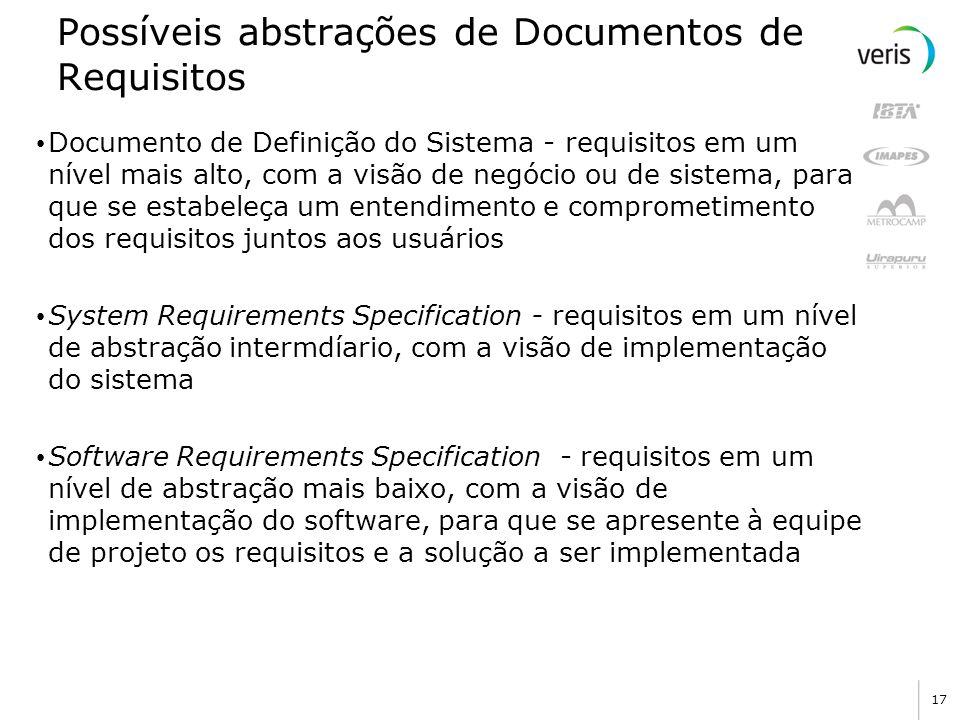 Possíveis abstrações de Documentos de Requisitos