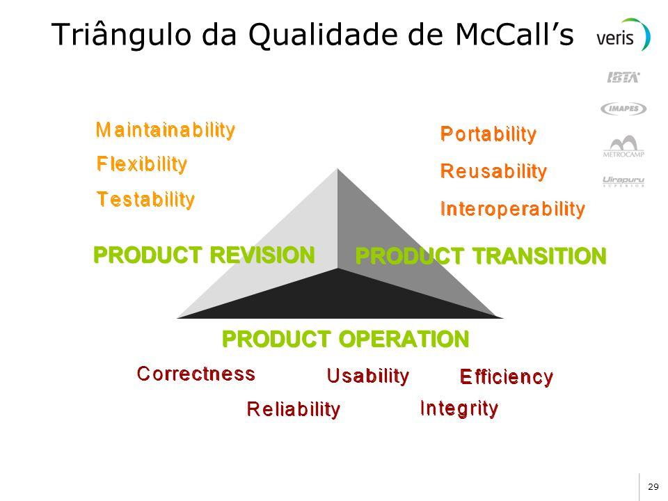 Triângulo da Qualidade de McCall's