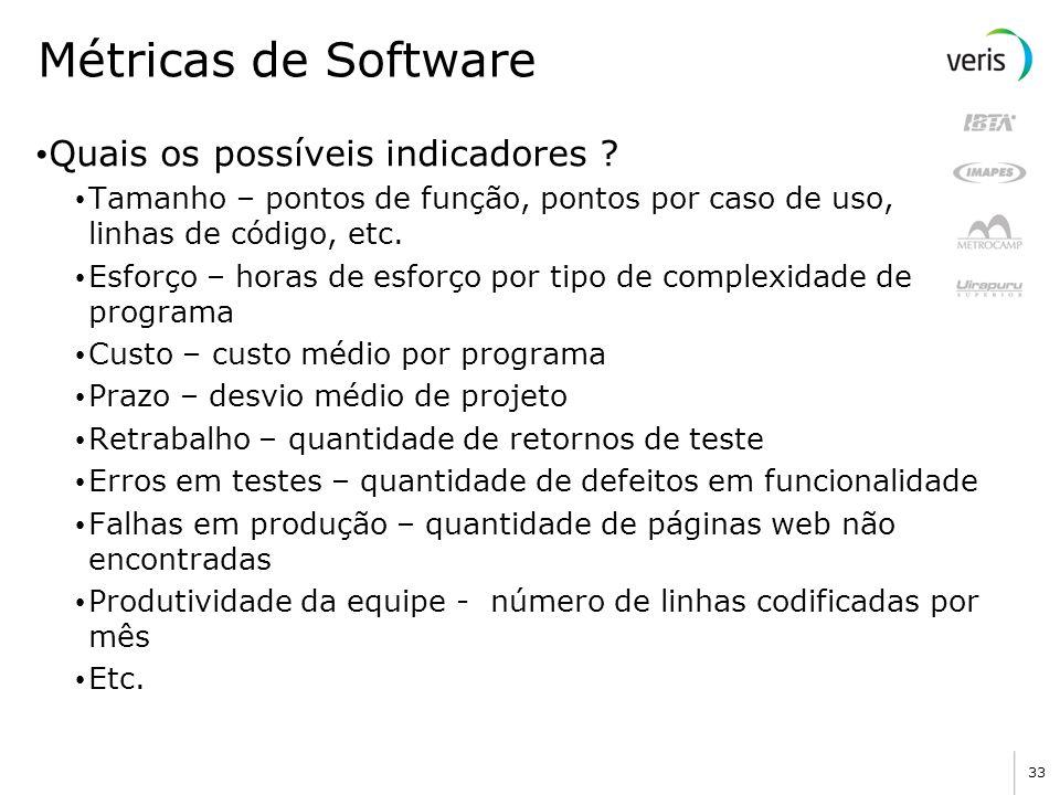 Métricas de Software Quais os possíveis indicadores