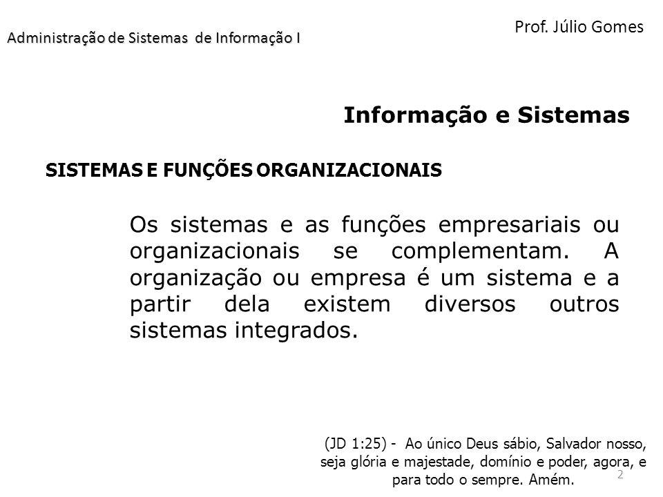 Prof. Júlio Gomes Administração de Sistemas de Informação I. Informação e Sistemas. SISTEMAS E FUNÇÕES ORGANIZACIONAIS.