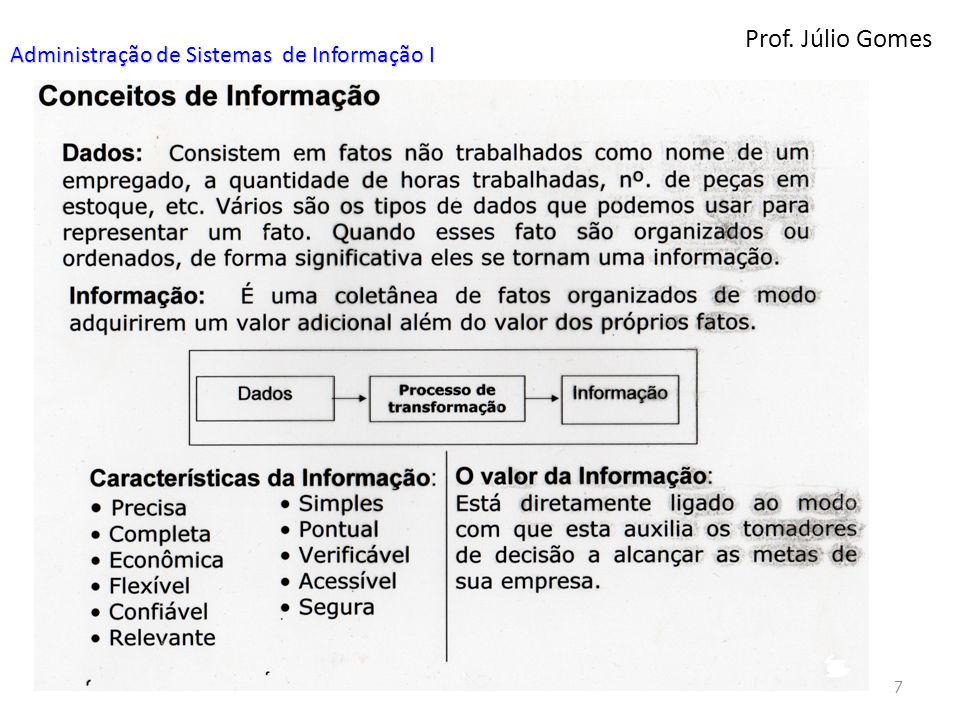 Prof. Júlio Gomes Administração de Sistemas de Informação I