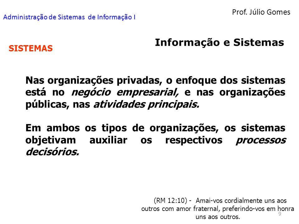 Prof. Júlio Gomes Administração de Sistemas de Informação I. Informação e Sistemas. SISTEMAS.