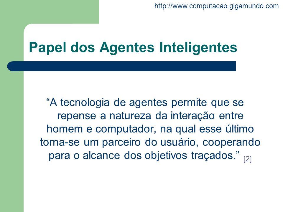 Papel dos Agentes Inteligentes