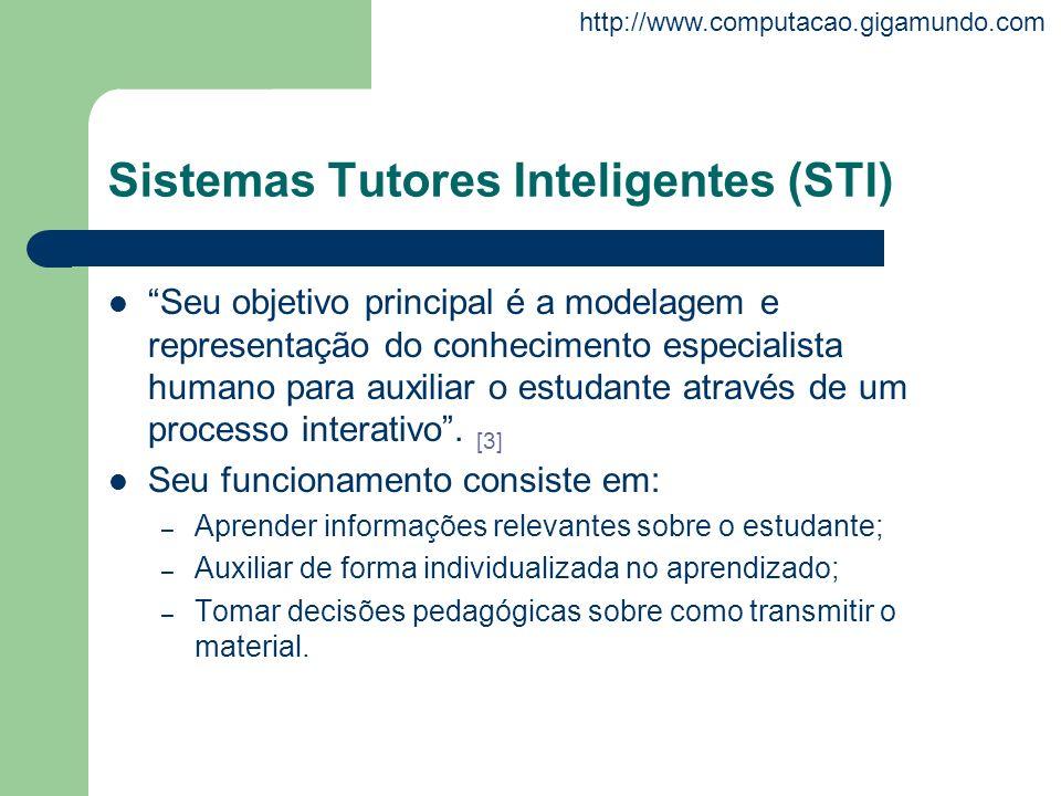 Sistemas Tutores Inteligentes (STI)