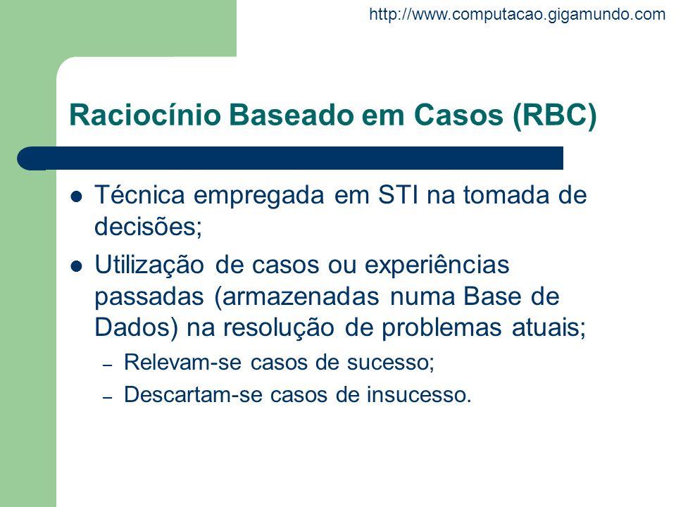 Raciocínio Baseado em Casos (RBC)