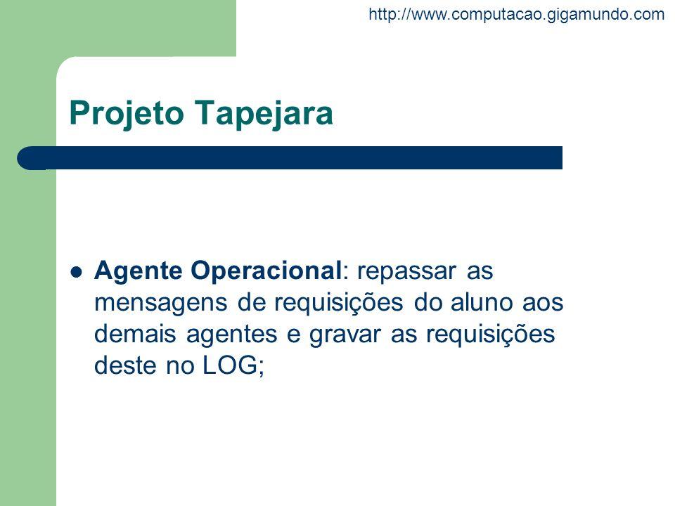 Projeto Tapejara Agente Operacional: repassar as mensagens de requisições do aluno aos demais agentes e gravar as requisições deste no LOG;