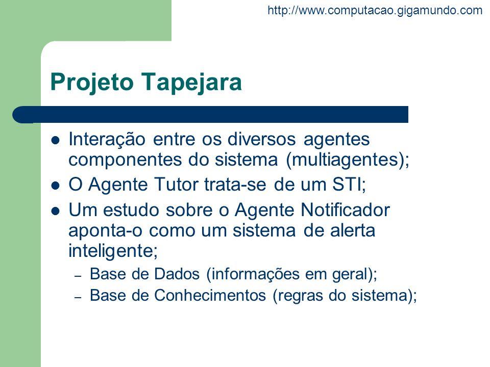 Projeto TapejaraInteração entre os diversos agentes componentes do sistema (multiagentes); O Agente Tutor trata-se de um STI;