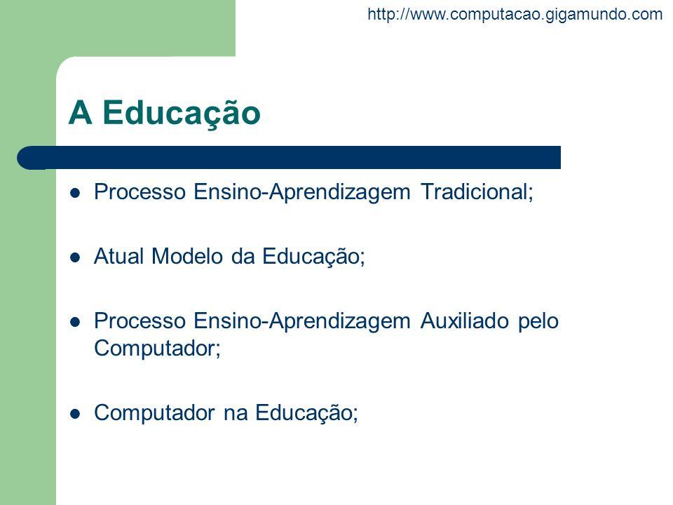 A Educação Processo Ensino-Aprendizagem Tradicional;