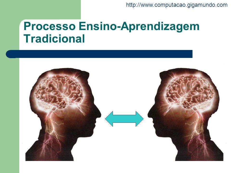 Processo Ensino-Aprendizagem Tradicional