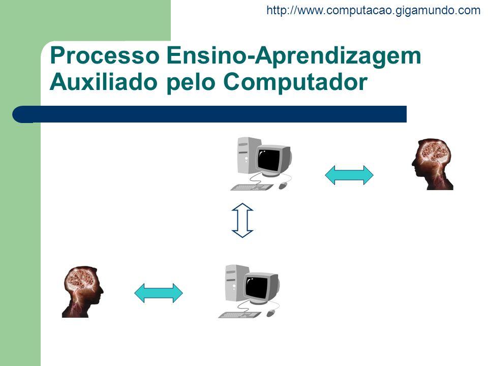 Processo Ensino-Aprendizagem Auxiliado pelo Computador