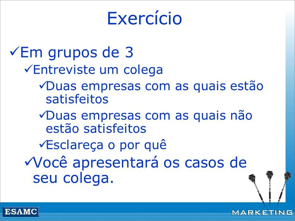 Exercício Em grupos de 3 Você apresentará os casos de seu colega.
