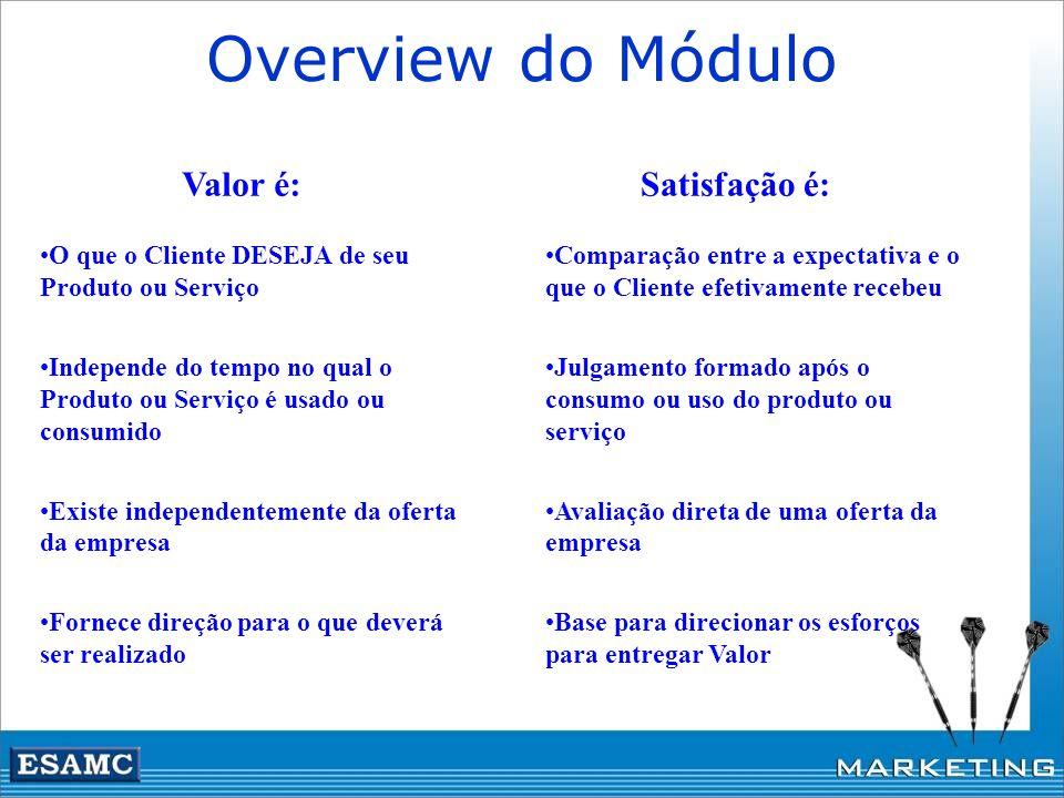 Overview do Módulo Valor é: Satisfação é: