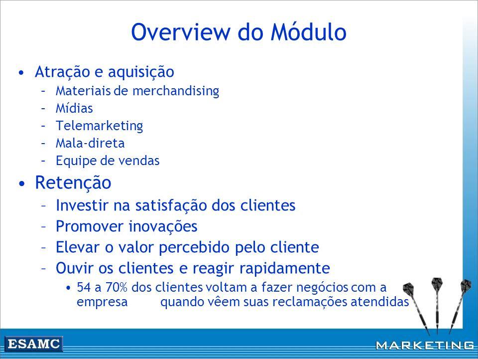 Overview do Módulo Retenção Atração e aquisição