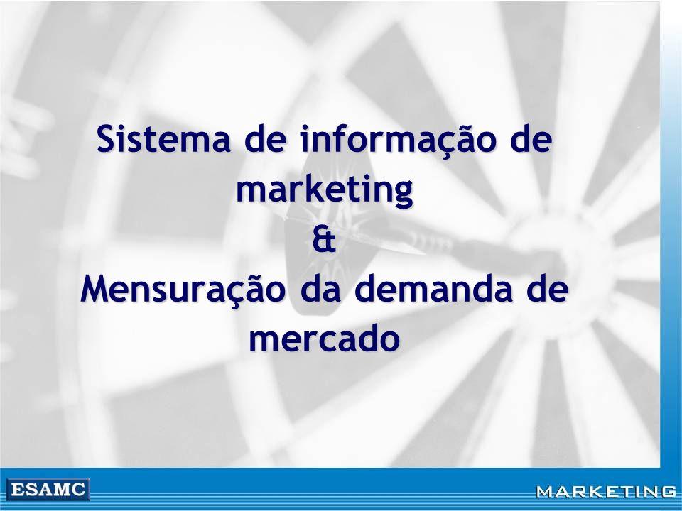 Sistema de informação de marketing & Mensuração da demanda de mercado