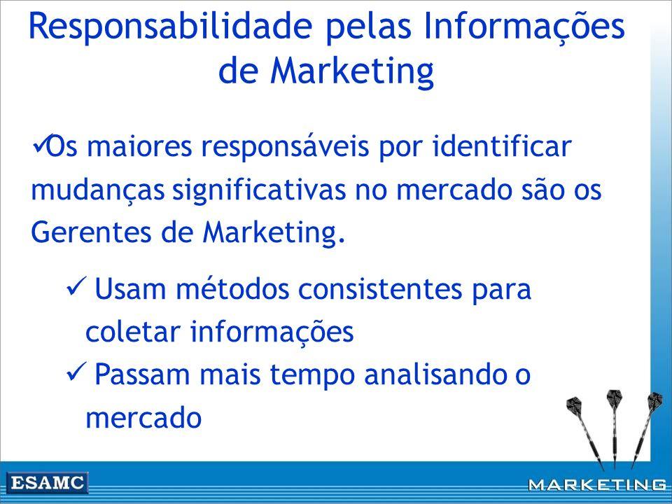 Responsabilidade pelas Informações de Marketing