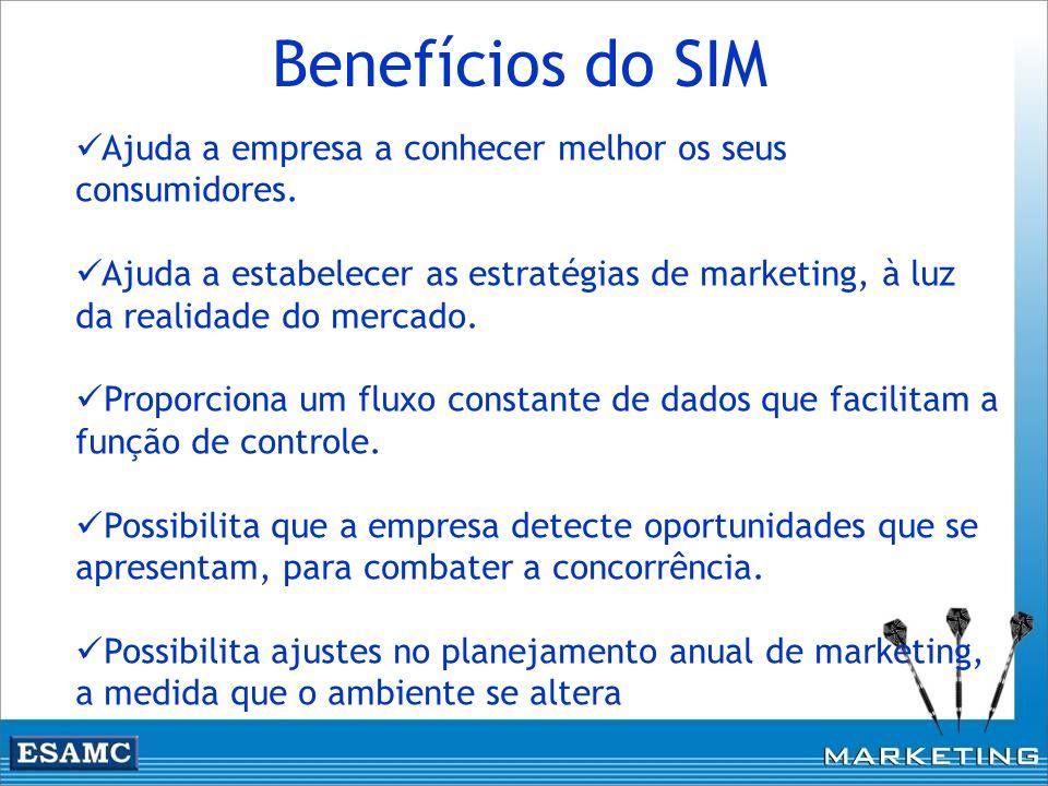 Benefícios do SIM Ajuda a empresa a conhecer melhor os seus consumidores.