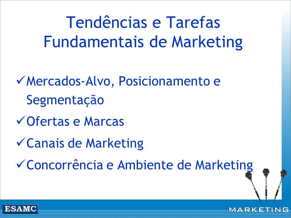 Tendências e Tarefas Fundamentais de Marketing