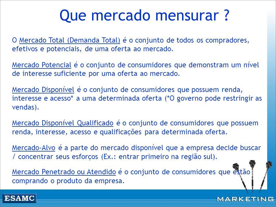 Que mercado mensurar O Mercado Total (Demanda Total) é o conjunto de todos os compradores, efetivos e potenciais, de uma oferta ao mercado.