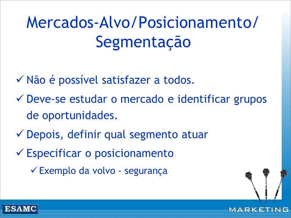 Mercados-Alvo/Posicionamento/ Segmentação