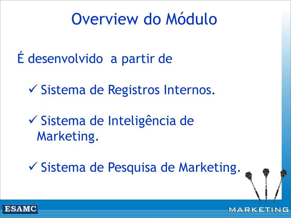 Overview do Módulo É desenvolvido a partir de