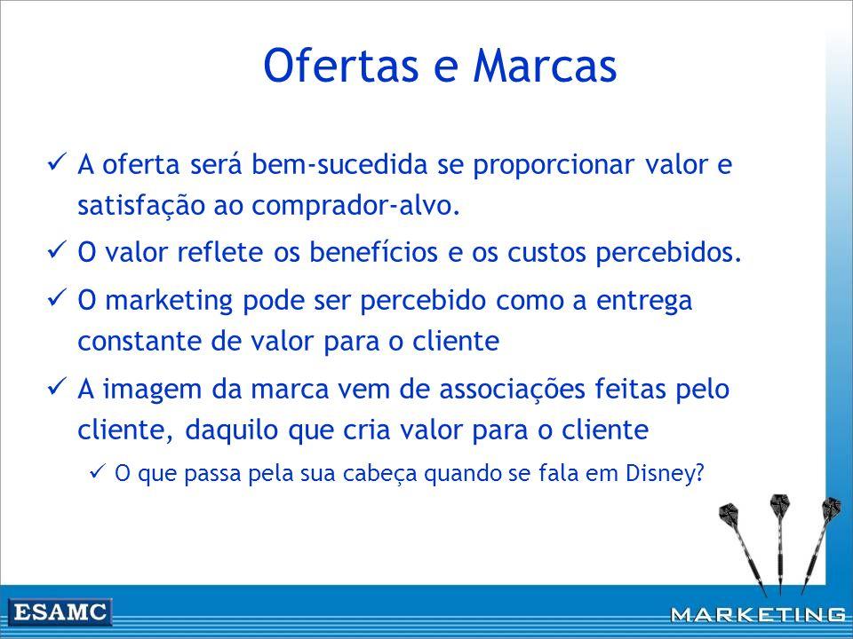 Ofertas e Marcas A oferta será bem-sucedida se proporcionar valor e satisfação ao comprador-alvo.