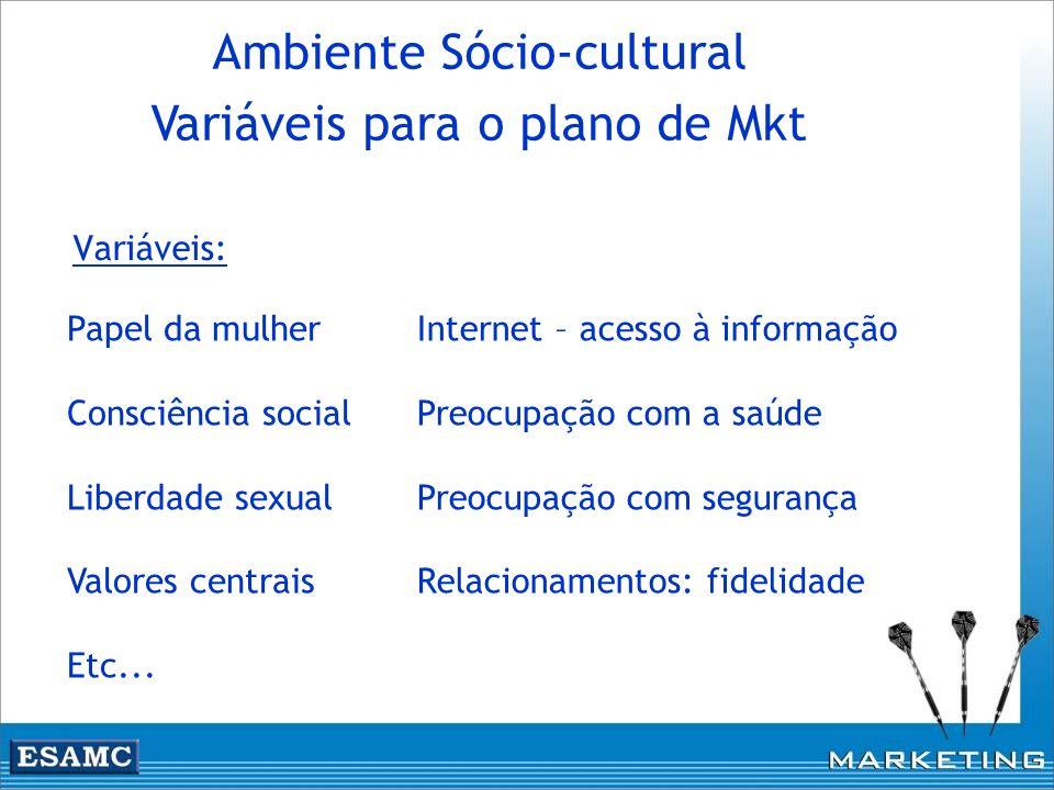 Ambiente Sócio-cultural Variáveis para o plano de Mkt