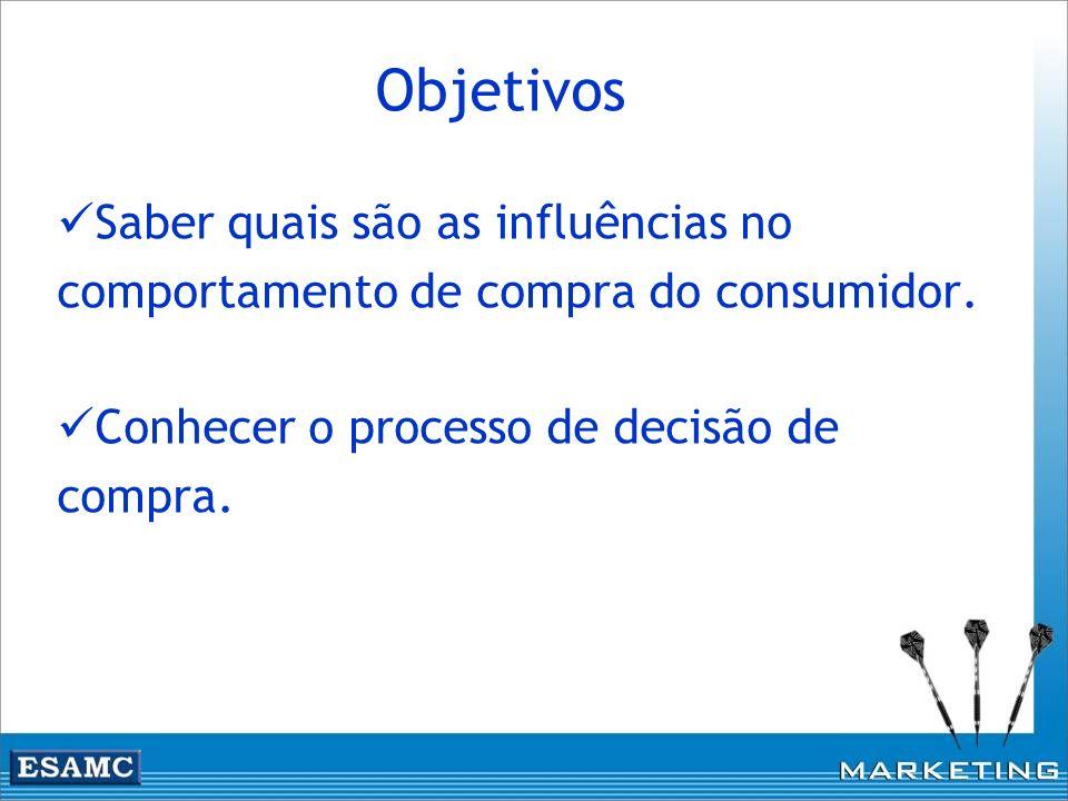 Objetivos Saber quais são as influências no comportamento de compra do consumidor.