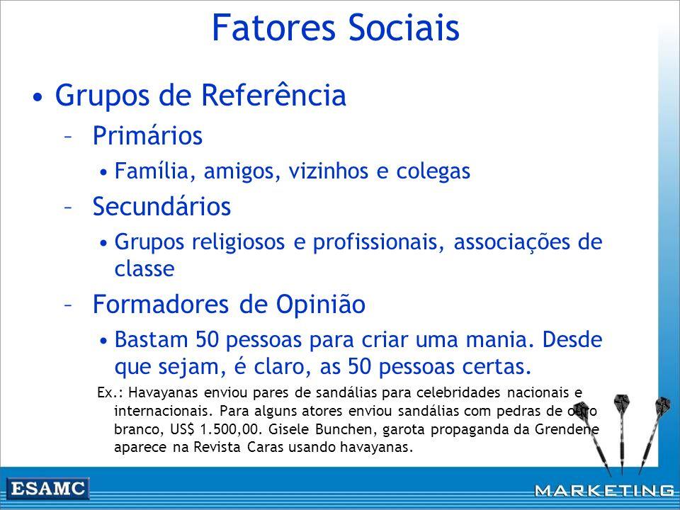 Fatores Sociais Grupos de Referência Primários Secundários