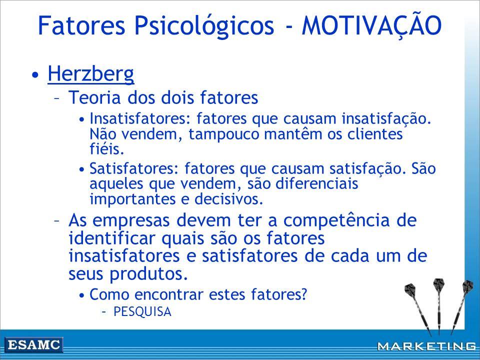 Fatores Psicológicos - MOTIVAÇÃO