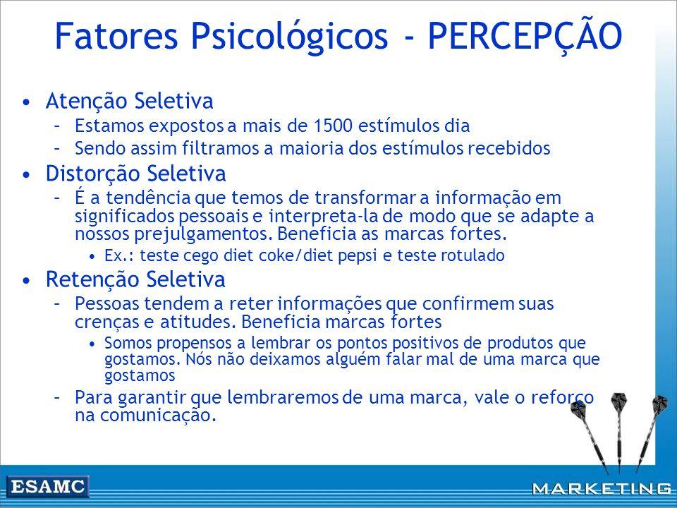 Fatores Psicológicos - PERCEPÇÃO