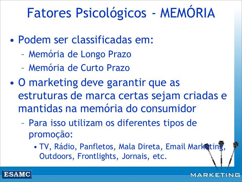 Fatores Psicológicos - MEMÓRIA