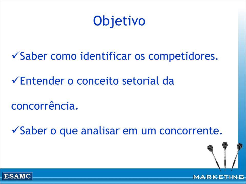 Objetivo Saber como identificar os competidores.