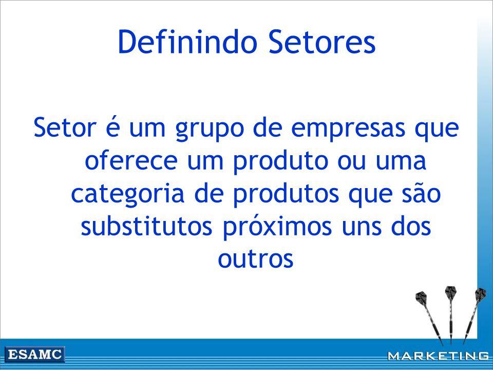 Definindo Setores Setor é um grupo de empresas que oferece um produto ou uma categoria de produtos que são substitutos próximos uns dos outros.