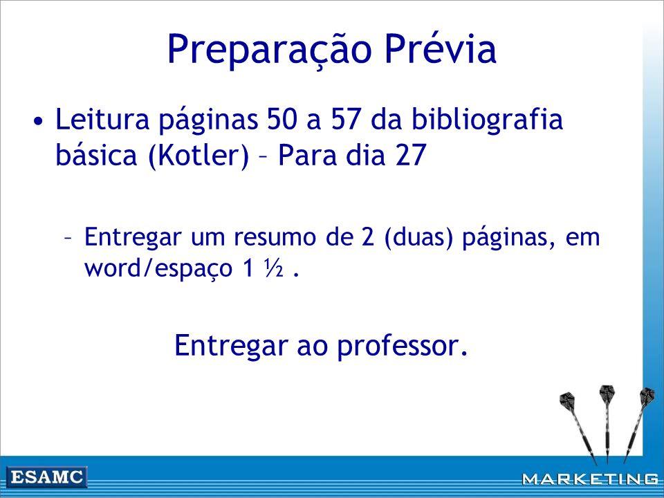 Preparação Prévia Leitura páginas 50 a 57 da bibliografia básica (Kotler) – Para dia 27.