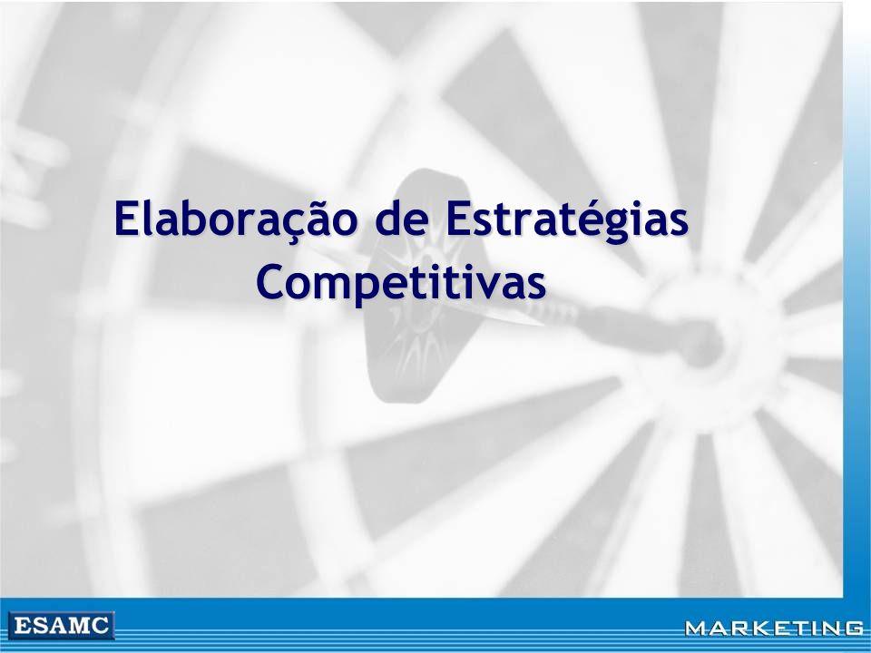 Elaboração de Estratégias Competitivas