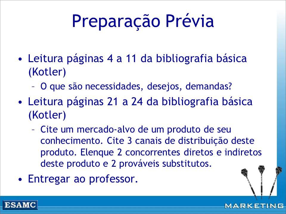 Preparação Prévia Leitura páginas 4 a 11 da bibliografia básica (Kotler) O que são necessidades, desejos, demandas