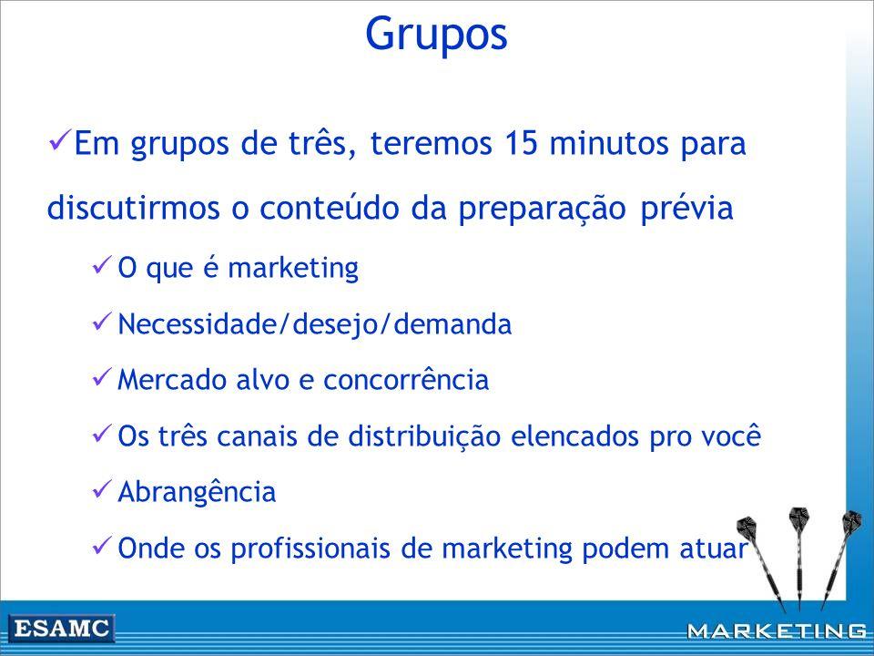 Grupos Em grupos de três, teremos 15 minutos para discutirmos o conteúdo da preparação prévia. O que é marketing.