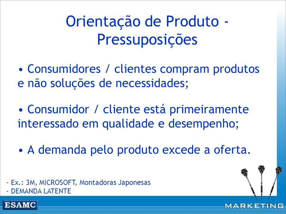 Orientação de Produto - Pressuposições