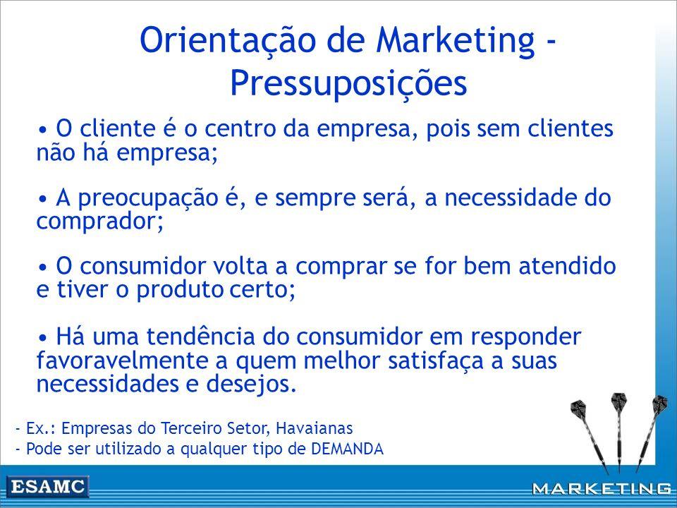 Orientação de Marketing - Pressuposições
