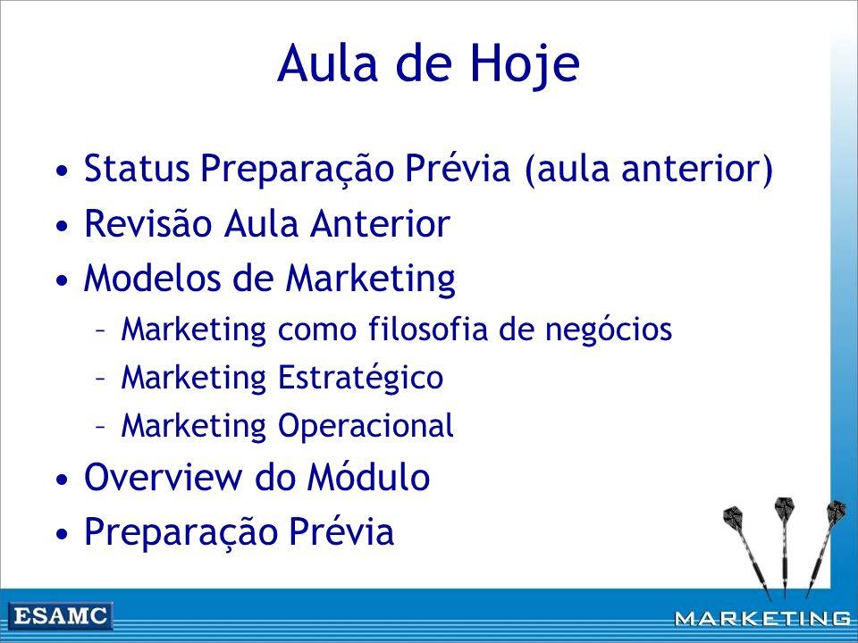 Aula de Hoje Status Preparação Prévia (aula anterior)