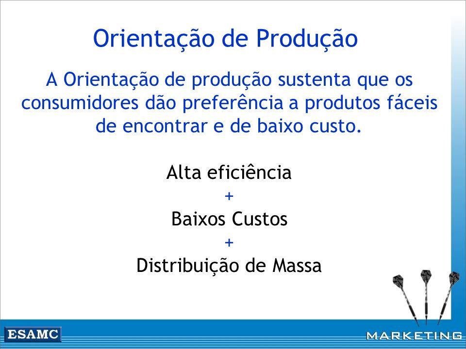 Orientação de Produção