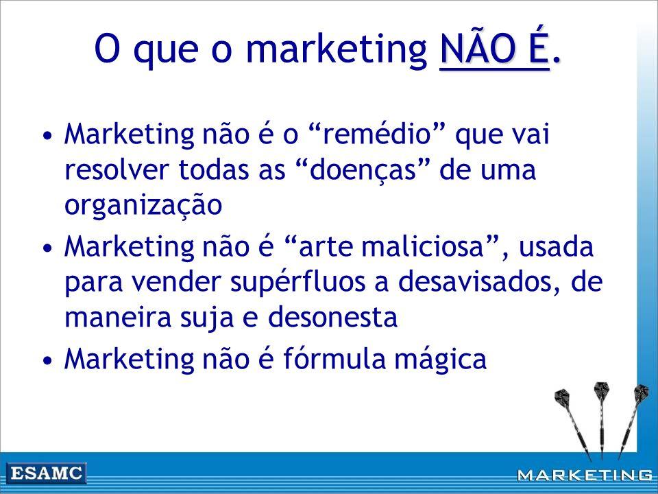 O que o marketing NÃO É. Marketing não é o remédio que vai resolver todas as doenças de uma organização.