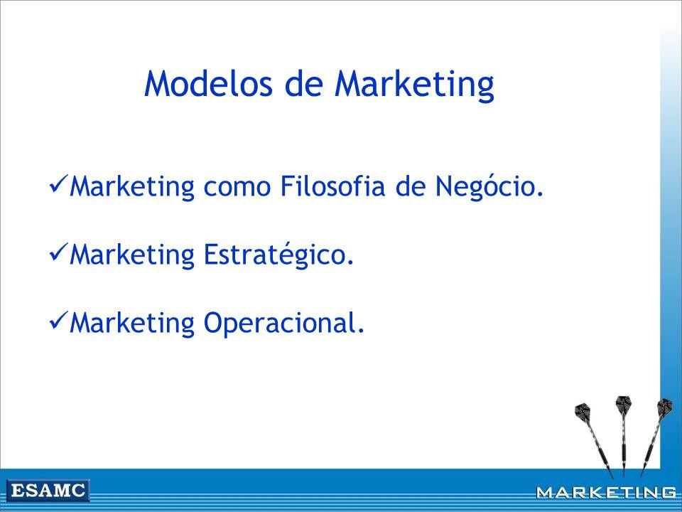 Modelos de Marketing Marketing como Filosofia de Negócio.