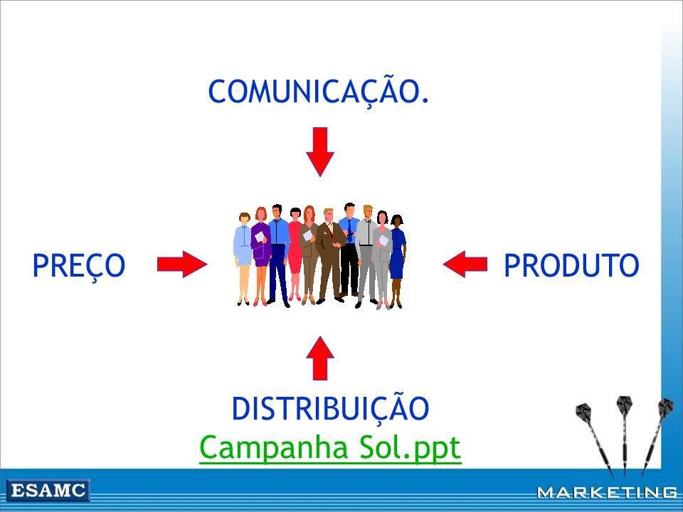 COMUNICAÇÃO. PREÇO PRODUTO PÚBLICO -ALVO DISTRIBUIÇÃO Campanha Sol.ppt